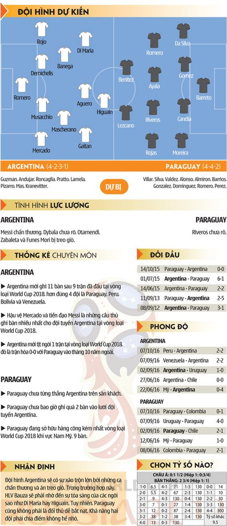 Argentina vs Paraguay: Nhung ngay cuoi cua the he Messi... - Anh 4