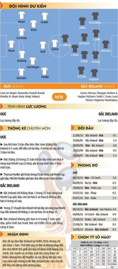 Duc vs Bac Ireland: Hoa luc giau o phia sau - Anh 4