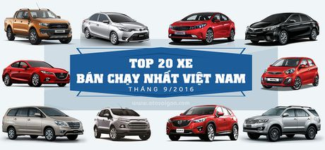 Top 20 xe ban chay nhat Viet Nam trong thang 9 - Anh 1