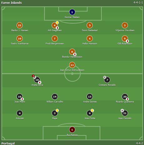 Ronaldo lap cong trong tran Bo Dao Nha thang 6-0 - Anh 1
