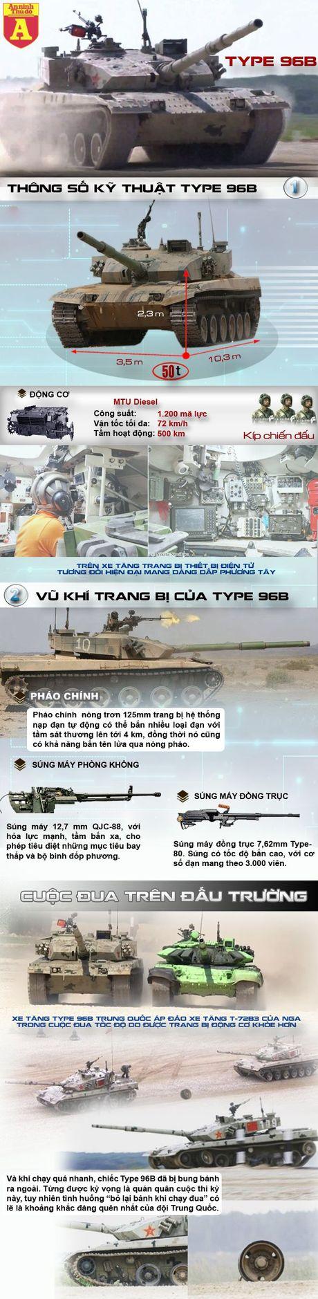 Noi xau ho mang ten Sieu tang Type 96B - Anh 1
