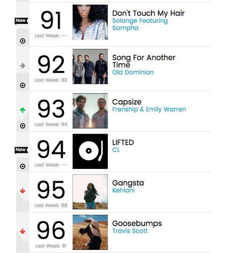 Cuoi cung thi single My tien cua CL (2NE1) cung lot vao Billboard Hot 100 - Anh 2