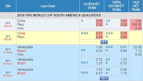 Brazil ha Venezuela o tran cau gap su co mat dien - Anh 18