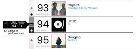 Thu linh 2NE1 lot vao BXH Billboard Hot 100 - Anh 1