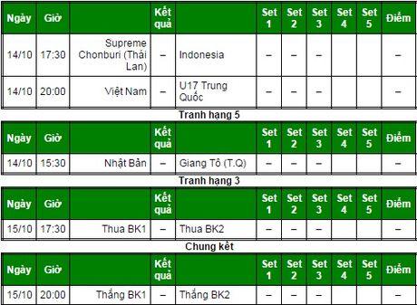 Ket qua, lich thi dau bong chuyen VTV Cup 2016 ngay 13.10 - Anh 4