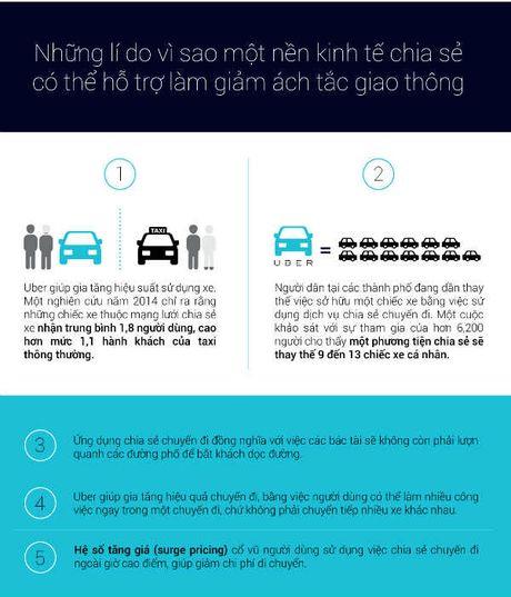 Mot phuong tien chia se se thay the 13 xe ca nhan, huong giam ach tac giao thong? - Anh 1