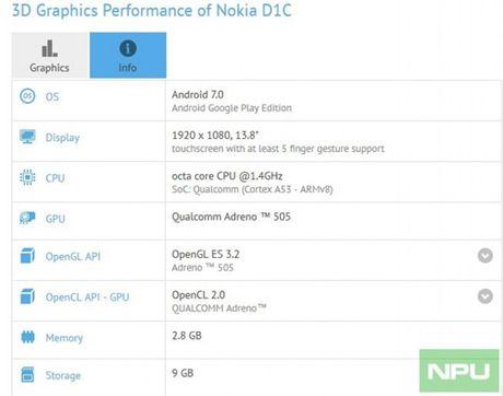 Nokia D1C la may tinh bang, khong phai smartphone - Anh 2