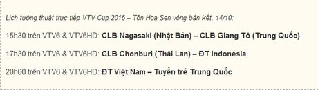 Ket qua, lich thi dau ban ket VTV Cup 2016 (ngay 14.10) - Anh 2