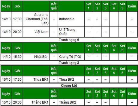 Ket qua, lich thi dau ban ket VTV Cup 2016 (ngay 14.10) - Anh 3