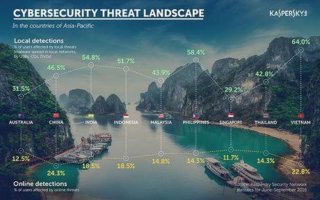 Hoi thao An ninh mang Khu vuc chau A – Thai Binh Duong - Anh 2