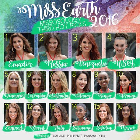 Vuot 'bao' du luan, Nam Em van no luc tai Miss Earth 2016 - Anh 3