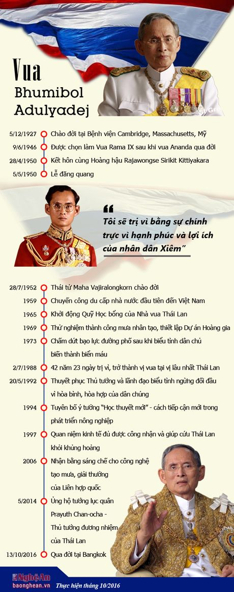 Cuoc doi Nha vua Thai Lan: Tinh yeu va thanh tuu - Anh 1