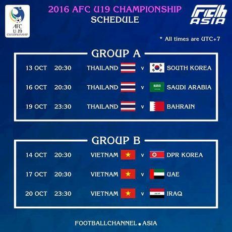 U19 VN vs Trieu Tien (0-0, H1): Van Hao sut trung cot - Anh 2