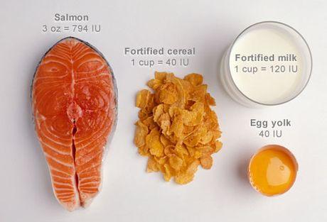8 vitamin giup can bang hormon thoi ky tien man kinh - Anh 5