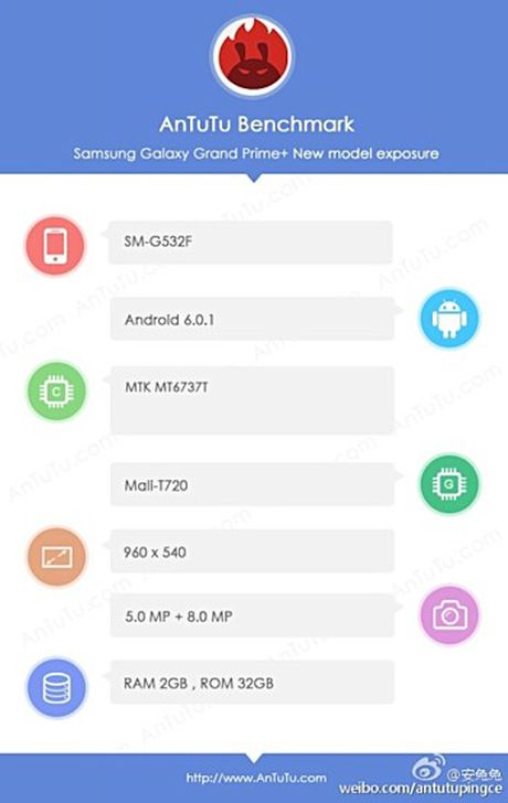 """Samsung Galaxy Grand Prime+: Smartphone dau tien su dung chipset """"khung"""" - Anh 1"""