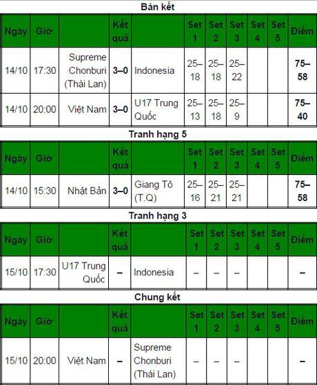 Ket qua, lich thi dau bong chuyen VTV Cup 2016 (ngay 15.10) - Anh 2