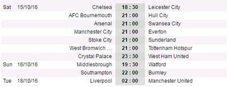 21h00 ngay 15/10, West Brom vs Tottenham: Ga trong gay vang - Anh 2