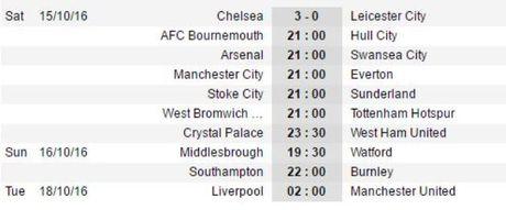 Chelsea huy diet nha DKVD o Stamford Bridge - Anh 2