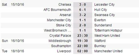 Dele Alli lap cong phut 89, Tottenham thoat thua truoc West Brom - Anh 2