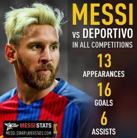 Barcelona vs Deportivo (0-0, H1): Neymar volley doi xa - Anh 3
