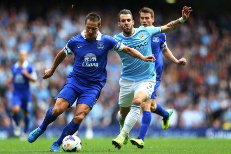 Nhan dinh, du doan ket qua ty so tran Man City - Everton - Anh 1