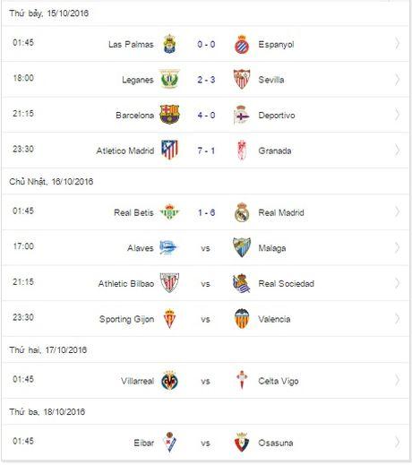 Huy diet Granada, Atletico Madrid giu vung ngoi dau bang - Anh 5