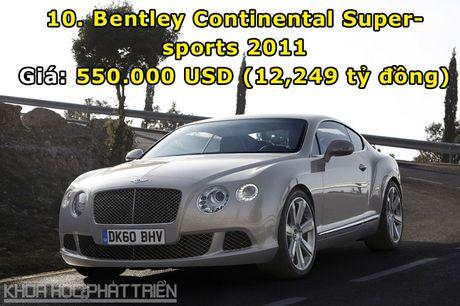 Top 10 sieu xe Bentley dat nhat trong lich su - Anh 10