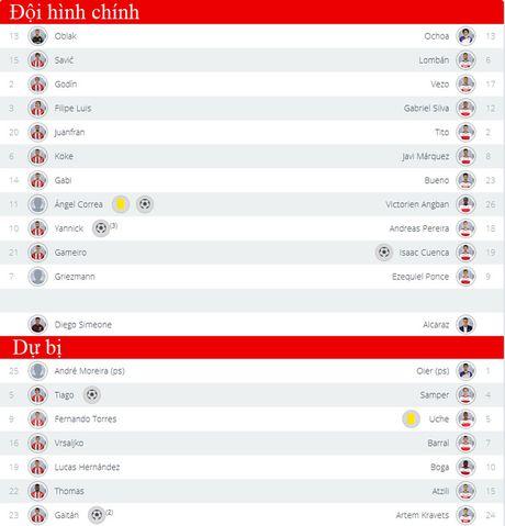 Simeone ra oai, Atletico thang '7 sao' trong ngay lich su - Anh 3