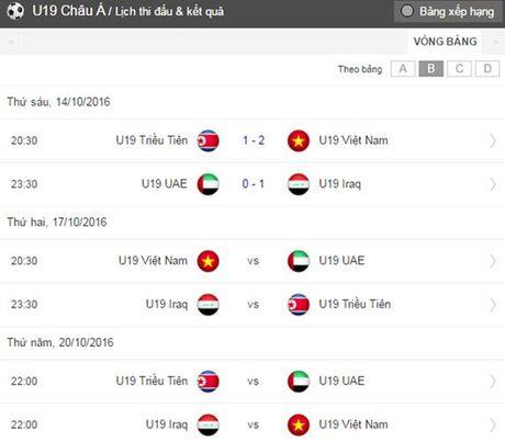Lich thi dau va tuong thuat truc tiep giai U19 chau A 2016 - Anh 2
