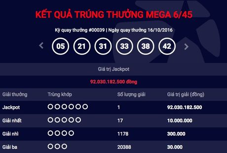 Vietlott len tieng sau nghi van lo ket qua giai Jackpot 92 ty dong - Anh 1