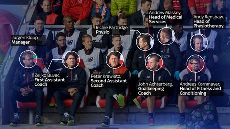 Liverpool vs MU: Dai chien tren bang ghe huan luyen - Anh 1