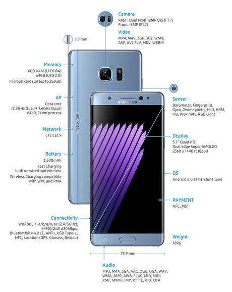 Nhin lai tham hoa Galaxy Note 7 cua Samsung - Anh 6