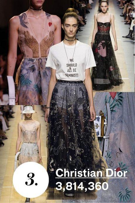 Top 10 BST Xuan - He 2017 hut khach nhat tren Vogue - Anh 3