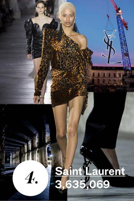 Top 10 BST Xuan - He 2017 hut khach nhat tren Vogue - Anh 4