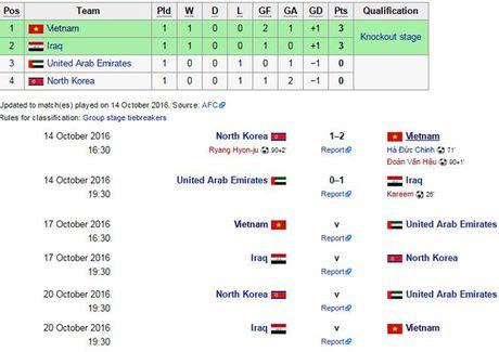 Cau thu UAE tuyen bo se danh bai U19 Viet Nam - Anh 2