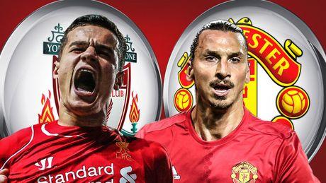 Keo Liverpool vs MU: O cua duoi, thay tro Mourinho se vung len - Anh 1