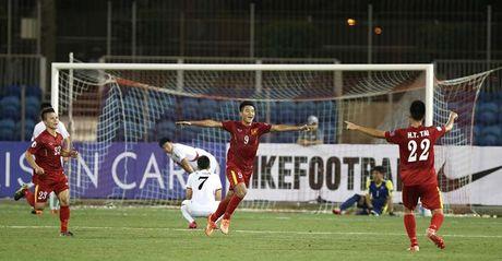 U19 Viet Nam 0-0 U19 UAE (hiep 1) - Anh 1