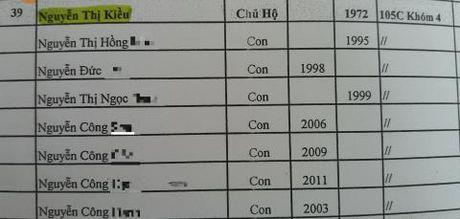 De 10 con de tron thi hanh an: Tai em de de - Anh 3