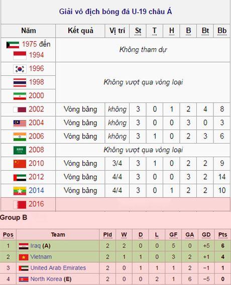 U19 hien tai vuot xa lua Cong Phuong o san choi chau A - Anh 2