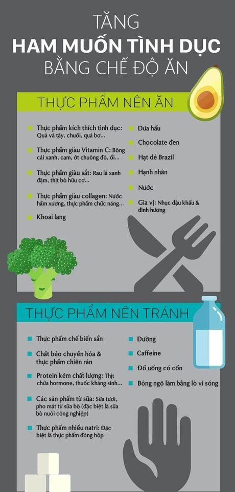 Tang cuong ham muon 'yeu' thong qua che do an uong nhu the nao? - Anh 2