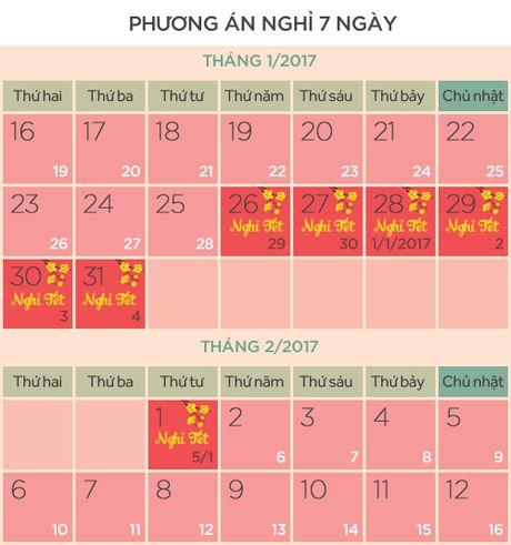Hai phuong an nghi Tet Am lich 2017 - Anh 1