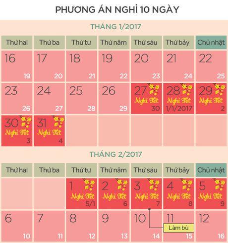Hai phuong an nghi Tet Am lich 2017 - Anh 2