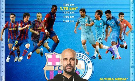 Guardiola mang doi hinh 'lun tit' dau Barcelona tai Nou Camp - Anh 1