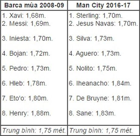 Guardiola mang doi hinh 'lun tit' dau Barcelona tai Nou Camp - Anh 2