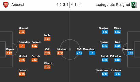 01h45 ngay 20/10: Arsenal vs Ludogorets: Phao binh san sang vao tran dia - Anh 2