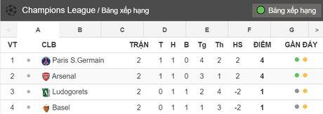 01h45 ngay 20/10: Arsenal vs Ludogorets: Phao binh san sang vao tran dia - Anh 4