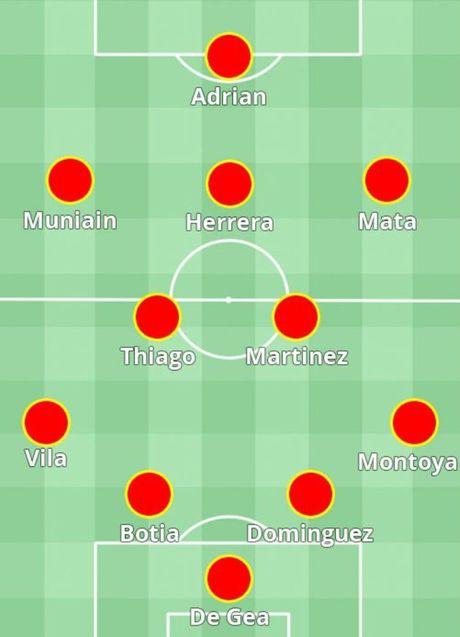 Doi hinh U21 Tay Ban Nha vo dich EURO 2011 dang o dau? - Anh 5