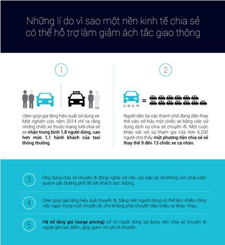 Chia se mot chuyen di chung, xu huong cua xa hoi hien dai - Anh 2