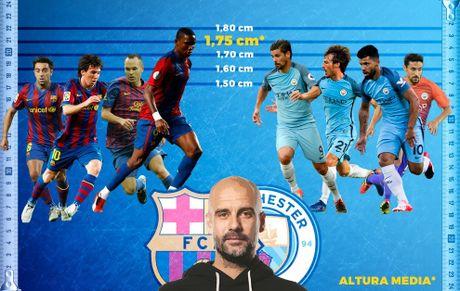 Dau Barcelona, Man City dung hang cong cao khong qua... 1m75 - Anh 1