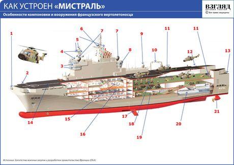 Ai Cap mua truc thang Ka-52K cua Nga cho tau Mistral - Anh 1